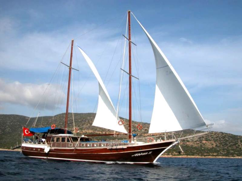 Sicily Sailboat Cruises Italy Travel Tours